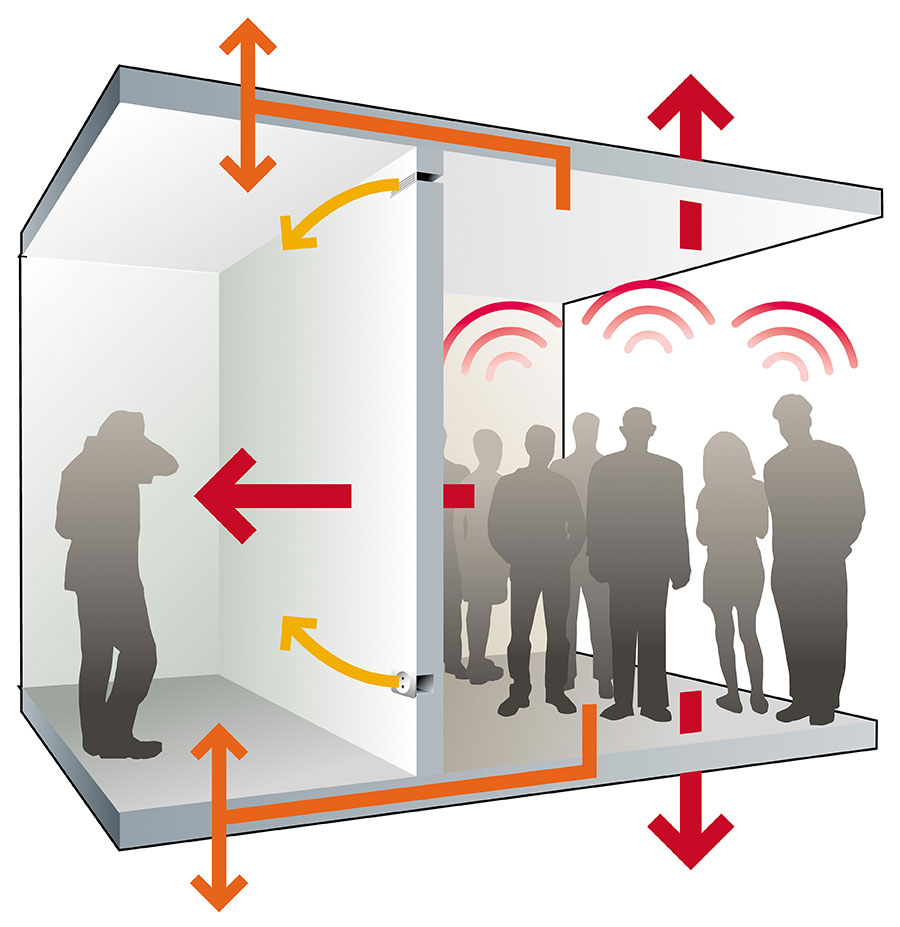 Aislamiento ac stico malaga aislamiento acustico - Aislamientos acusticos para paredes ...