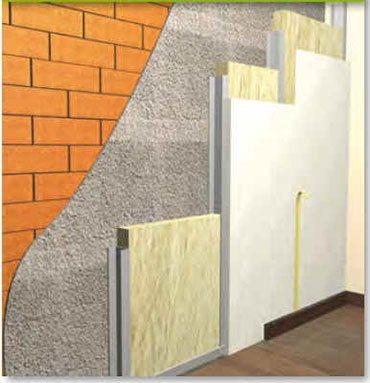 Aislamiento ac stico malaga aislamiento acustico - Insonorizacion de paredes ...